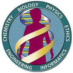 Проект «Геном человека»